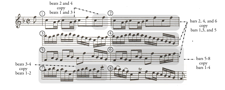Bach, J. S.: BWV 1047, Brandenburg Concerto No. 2   Tim ...