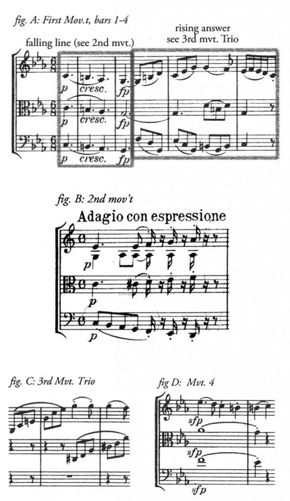 Beethoven_Op9_No3